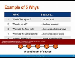 Root Cause Analysis Case Study Ppt