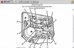 Lk Fuse Box Diagram 1984 Ford F 150. 84 f150 fuse box diagram ford truck  enthusiasts forums. ford 1985 f150 truck dash cover images frompo. ford  bronco questions looking for a fuse2002-acura-tl-radio.info