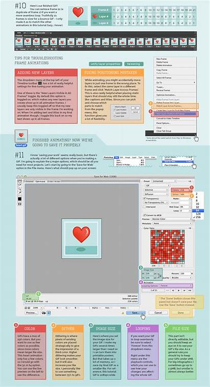 Infographic Photoshop Animated Gifs Guide Making Tags