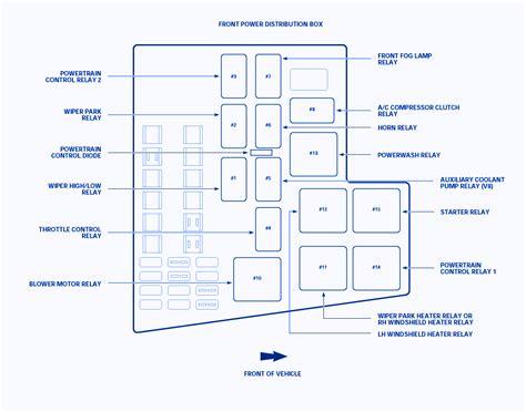 jaguar s type pcm 2002 fuse box block circuit breaker diagram 187 carfusebox