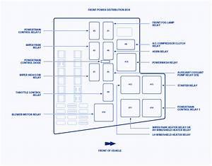 2003 Jaguar S Type Fuse Box Diagram Jeffrey Kluger Jean Michel Albaret 41478 Enotecaombrerosse It