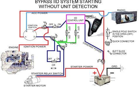 bypass  ignition interlock device