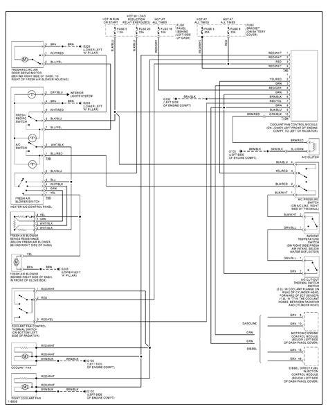 vw jetta mk3 wiring diagram inspiration volkswagen jetta