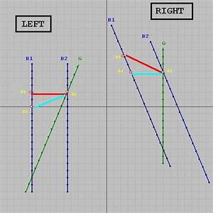 FTL signal and causality | Physics Forums - The Fusion of ...