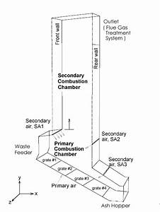 Schematic Of A Typical 300 Ton  Day Incinerator   Width   7