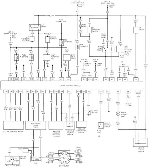 250 Volt Schematic Wiring Diagram by 1988 Fleetwood Southwind Eagle Chevy P30 Chassis Fuel