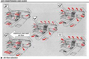 How To Improve Rear Seat Air Conditioning
