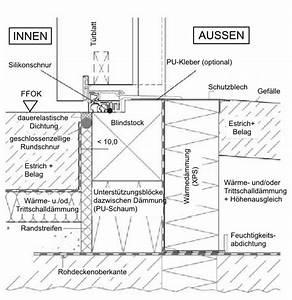 Haustür Selber Bauen : haust ren mit montage mattenwereld ~ Lizthompson.info Haus und Dekorationen