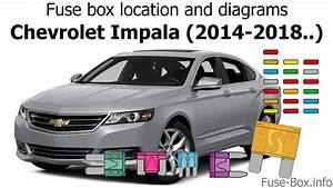 Fuse Box Location And Diagrams  Chevrolet Impala  2014