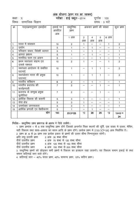 Blueprint Format In Hindi