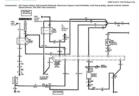 1988 Ford Bronco Fuel Line Diagram by 1988 Ford F 150 Eec Wiring Diagrams Yahoo Image Search