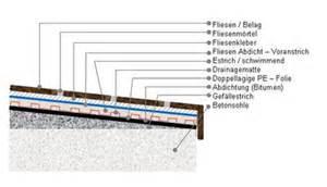 balkon estrich außenverlegung auf vorhandenem estrich youjustdo de