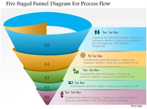 staged funnel diagram  process flow