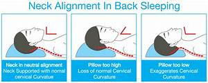 choosing the right pillow mississauga chiropractor and With best way to sleep with sore neck