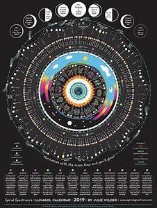 Zodiac Signs Compatibility Chart Luna Sol Calendar Moon Phase Calendar