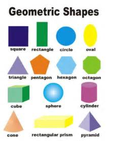 Geometry Shapes For geometric shapes in