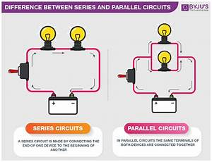 Difference Between Series And Parallel Circuits With Its