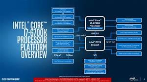 Intel U0026 39 S Skylake Processors Allegedly Rocking  U0026 39 Inverse