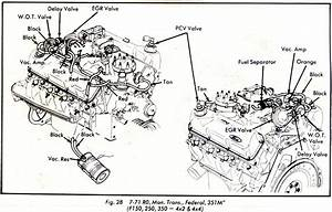 1978 F250 Supercab Camper Special 351m 2wd Vacuum Problems