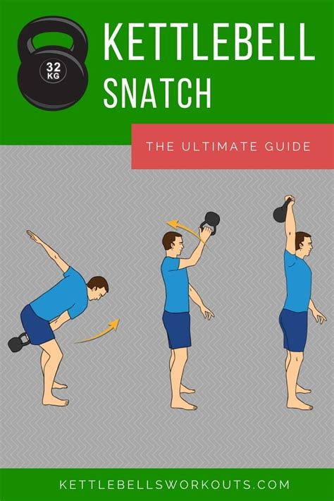 snatch kettlebell ultimate guide overview teaching points