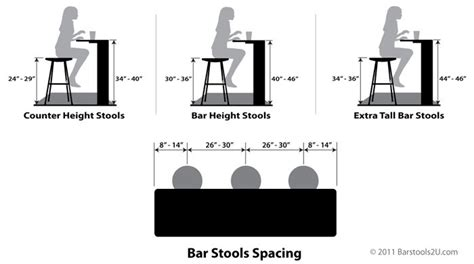 Basement Bar Measurements by Adjustable Bar Stool Height Guides Decorating Basement