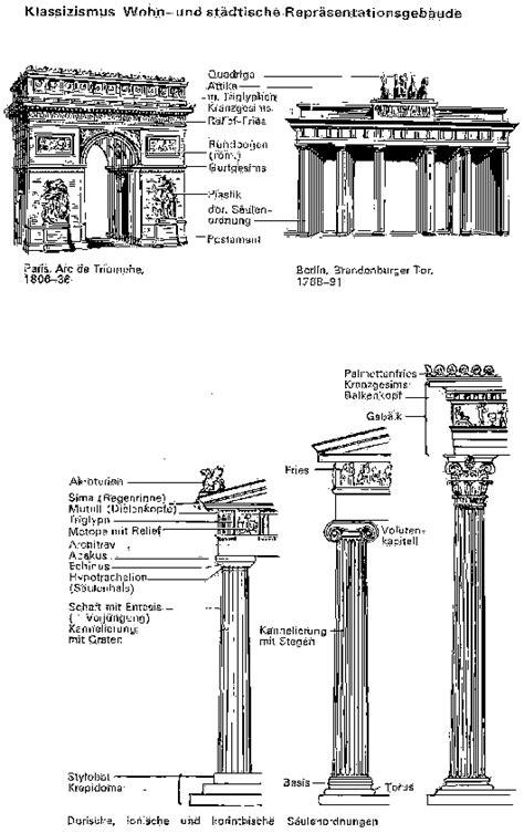 2 säulen hebebühne studienfahrt nach berlin und potsdam programmheft sa 168 ulen