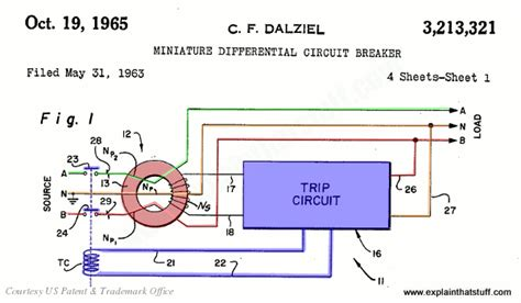 residual current devices rcds  ground fault