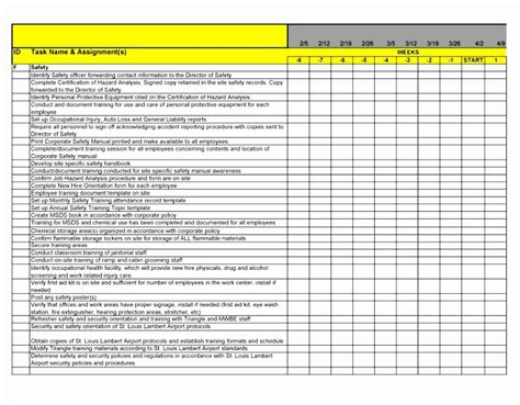 Security Remediation Plan Template by 5 Security Remediation Plan Template Yuiiy Templatesz234