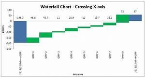 Waterfall Chart... Waterfall Chart