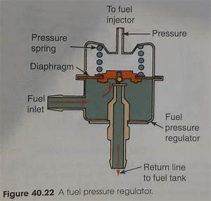 Infiniti Fuel Pressure Diagram