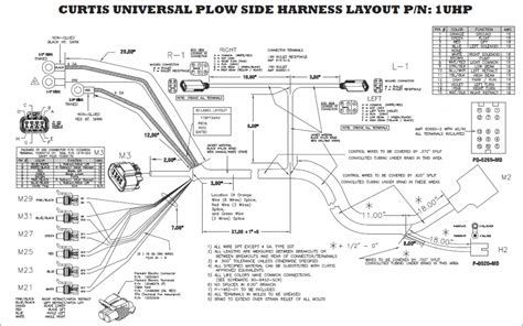 Fisher Plow Wiring Schematic by Snowdogg Plow Wiring Diagram Collection Wiring Diagram