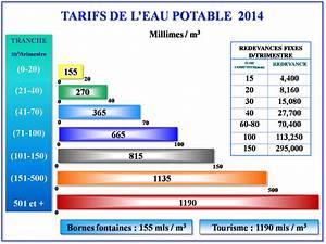 Comparatif Tarif Gaz : tarif gaz de ville tunisie ~ Melissatoandfro.com Idées de Décoration