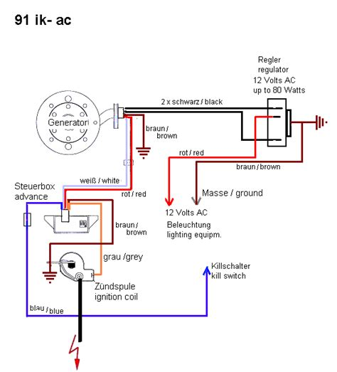 powerdynamo for yamaha xt 500 and sr 500