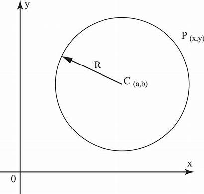 Circle Geometry Coordinate Definition Plane Radius Diameter