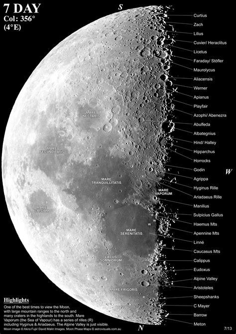 moon phases maps  telescope view derekscope