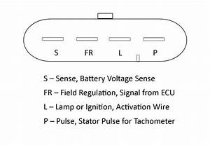 Ati Wiring Instructions