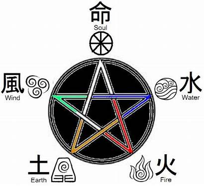 Pentagram Elemental Symbols Deviantart Elementi Stella Ed