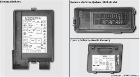 Kia Sportage Fuse Box Diagram Wiring Images