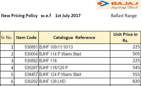India Cables Switches Electric Switchgear Flame Proof