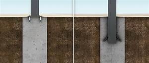 Fundament Und Bodenplatte : welches fundament f r die terrassen berdachung das rexin magazin ~ Whattoseeinmadrid.com Haus und Dekorationen