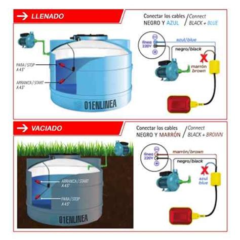 flotante automatico tanque cisterna agua nivel viyilant 1 5m