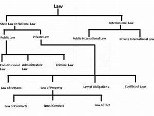 Ohms Law Diagram
