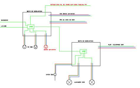 schema electrique salle de bain