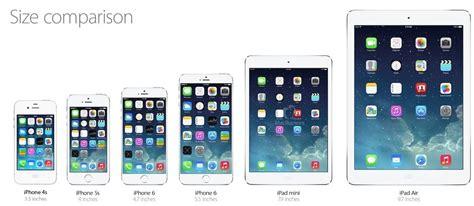 iphone  screen size comparison  iphone