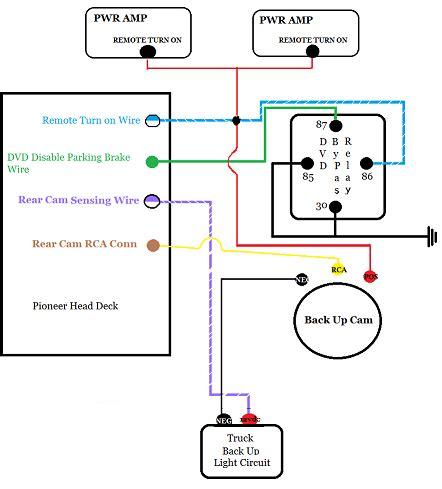HD wallpapers wiring diagram pioneer fh x720bt