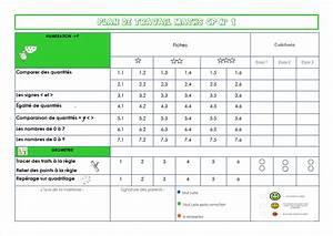Plan De Travail But : plans de travail la classe d 39 ameline ~ Melissatoandfro.com Idées de Décoration