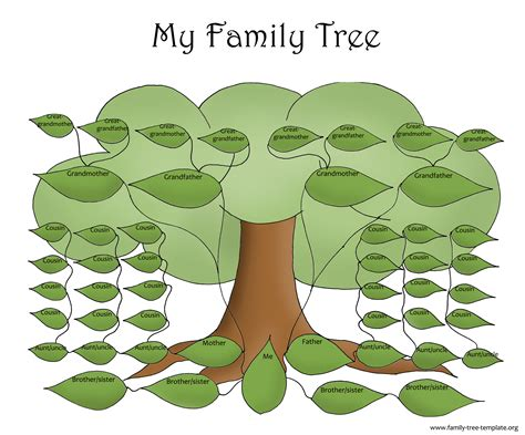 photo family tree template activities lori stewart
