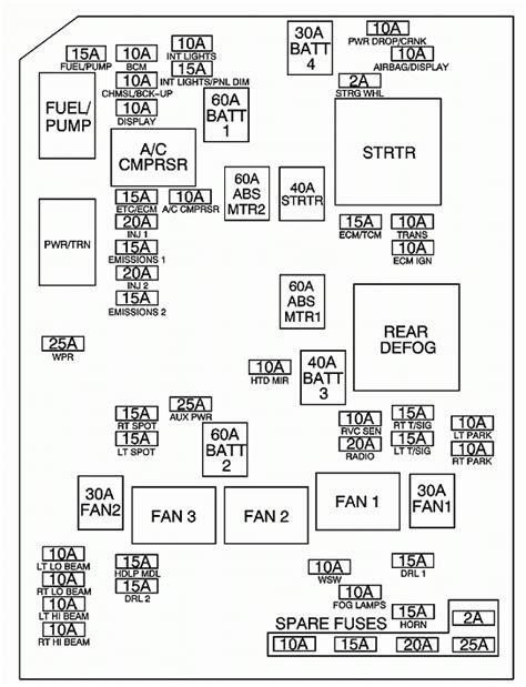Chevy Cobalt Fuse Box Diagram by 2006 Chevy Cobalt Fuse Box Diagram Fuse Box And Wiring