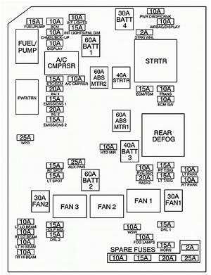 2008 Chevy Cobalt Fuse Diagram Blandine Chavanne 41478 Enotecaombrerosse It