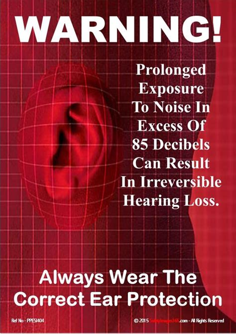 ppe safety poster  wear  correct ear protection